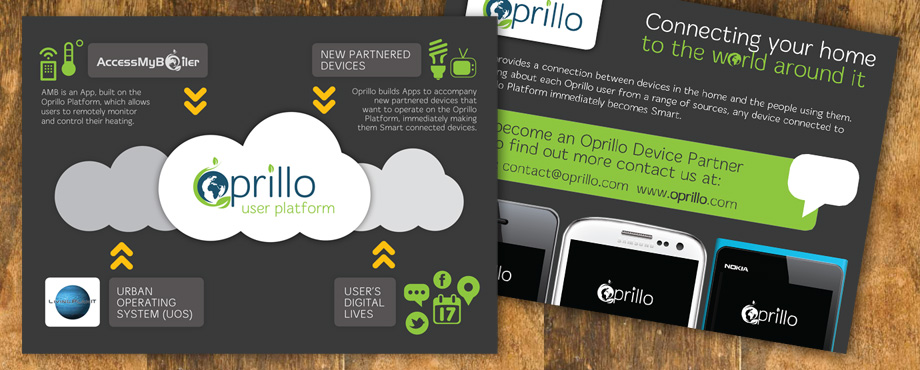 Print items for Oprillo by design company Pad Creative