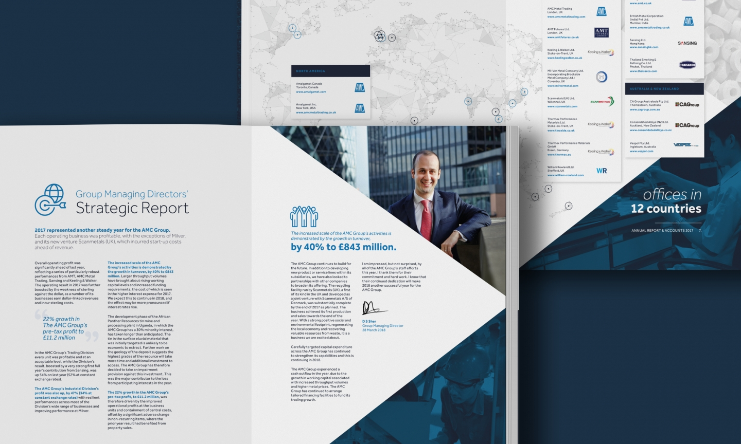 AMC Annual Report - Spread