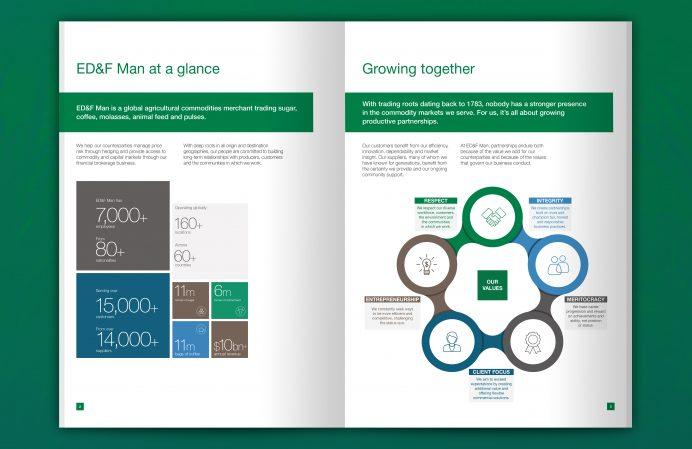 ED&F Man brochure double page spread design 2