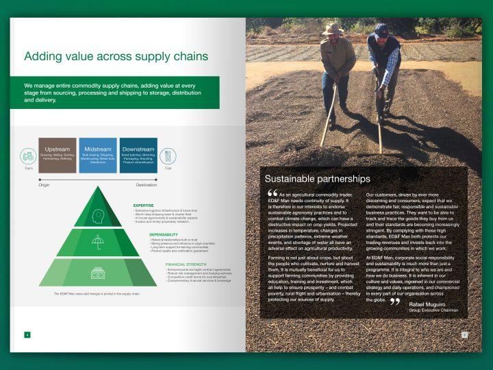 ED&F Man brochure double page spread design 3
