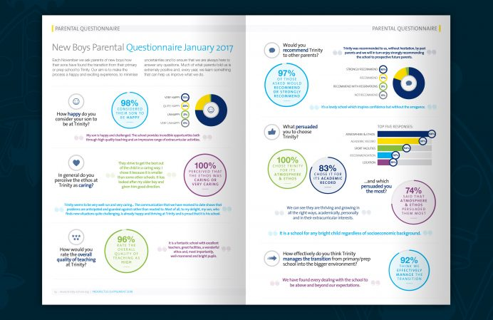 rinity school prospectus brochure design - spread 3