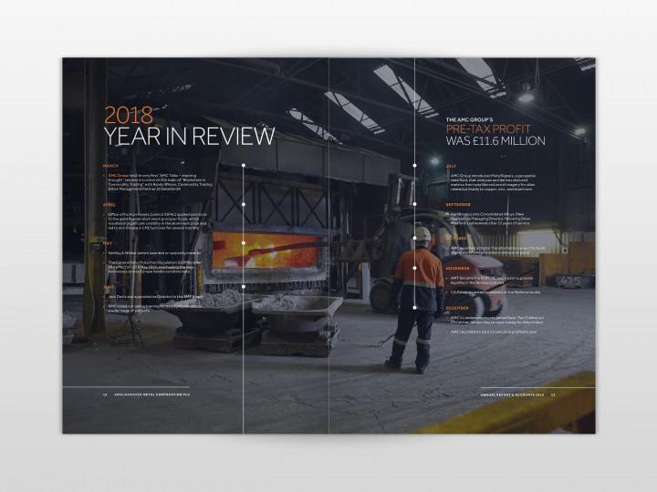 AMC 2019 Annual Report Timeline