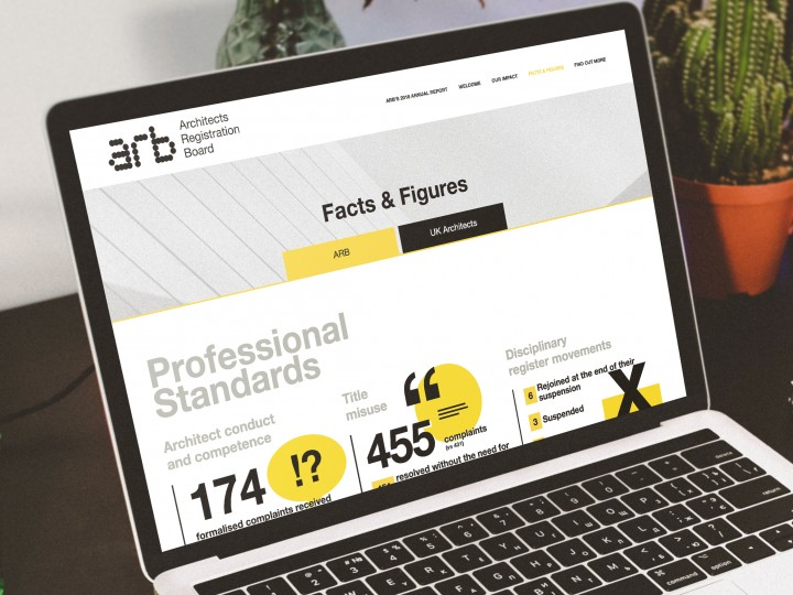 ARB (Architects Registration Board) - Online Annual Report