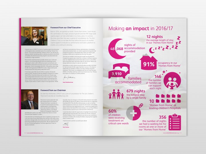 The Sick Children's Trust Annual Report Design - Infographics