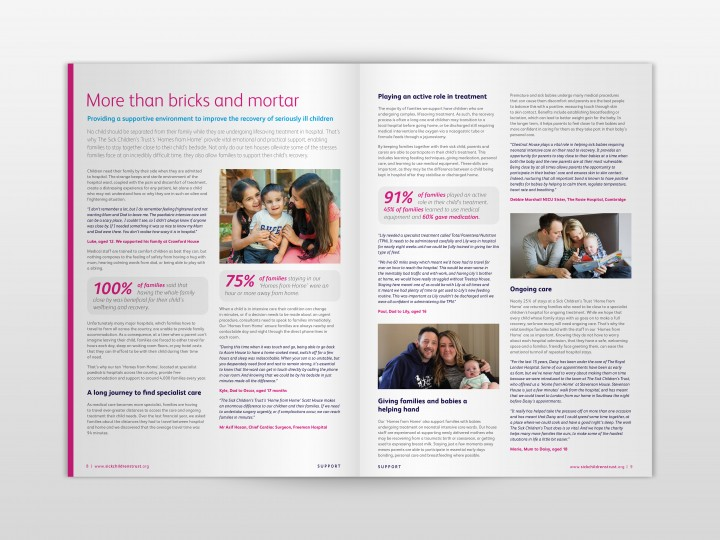 The Sick Children's Trust Annual Report Design - Spread