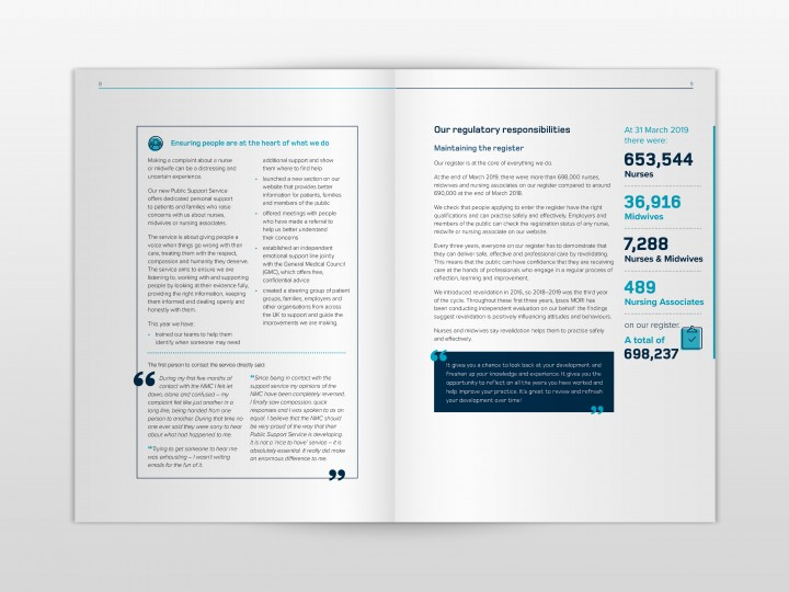 Nursing and Midwifery Council Annual Report 2019 Financial Accounts Testimonials Spread