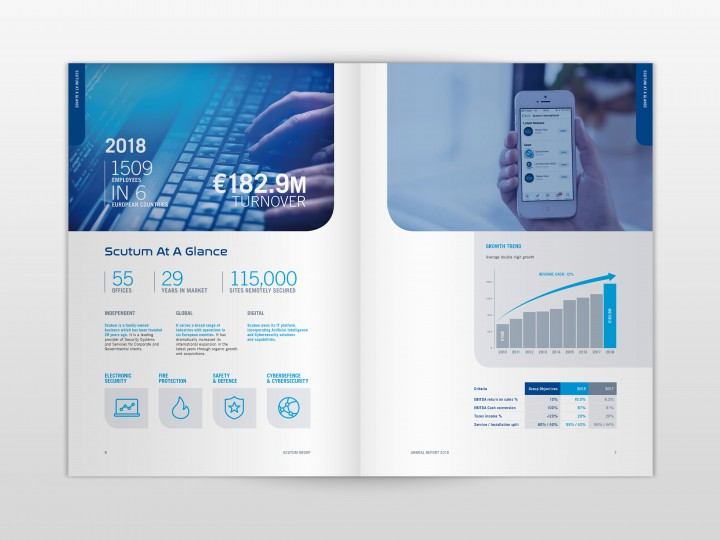 Scutum 2019 Annual Report At a Glance