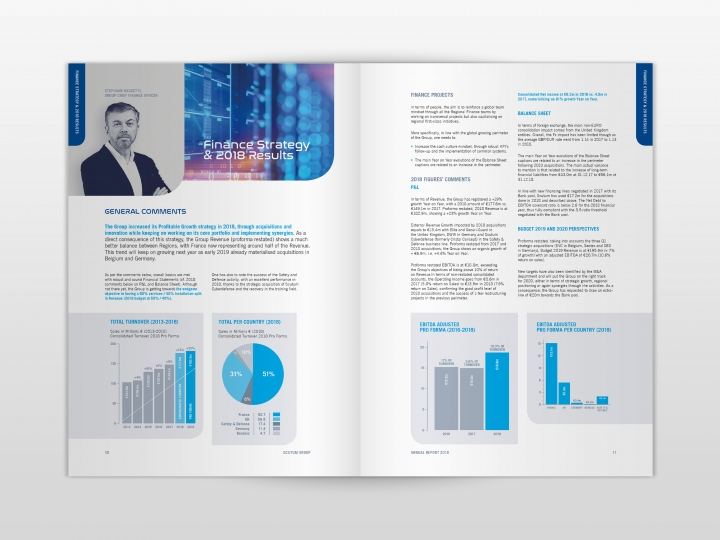 Scutum 2019 Annual Report Financial Strategy