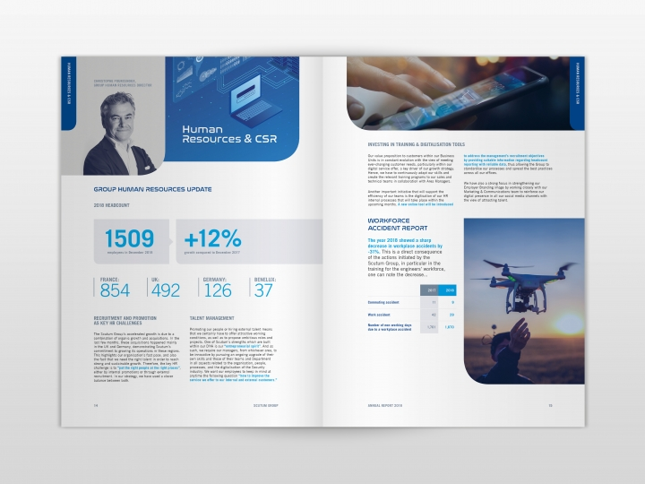 Scutum 2019 Annual Report Human Resources Update