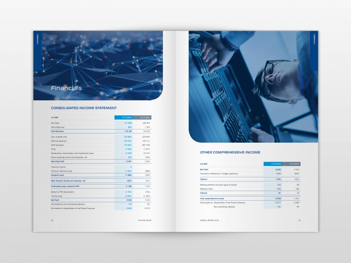 Scutum 2019 Annual Report Human Financial Accounts